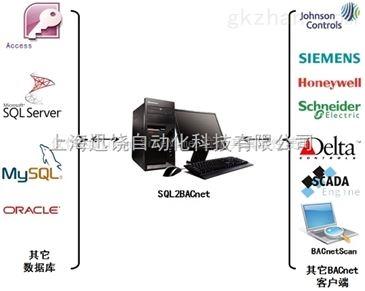 工业以太网通信技术中SCTP有怎样的应用