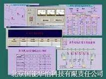 以紫金桥软件为基础的天然气SCADA系统