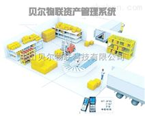 &#36164;&#20135;&#31649;&#29702;?#20302;? /></a></td>                             </tr>                         </table>                         <div onclick=