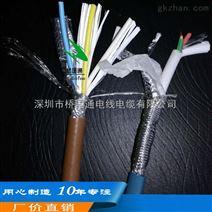 三菱电机专用3芯棕色CC-LINK现场总线电缆