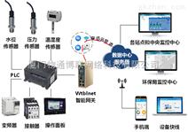 基于工业智能网关的供水水泵远程控制系统