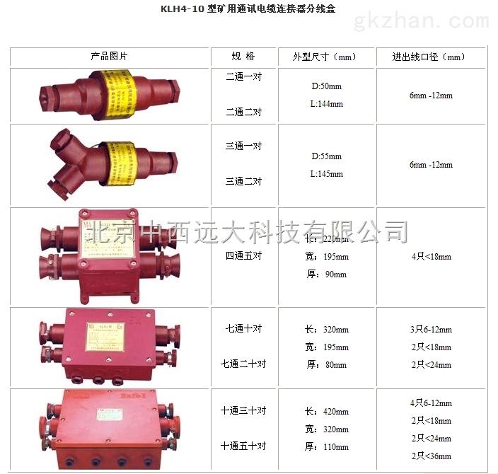 中西矿用电缆连接器分线盒 库号:M210598