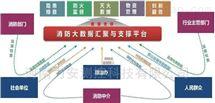 四川省开启智慧用电监控系统新模式
