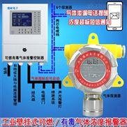 液氨罐區液氨泄漏報警器,氣體探測儀可以接DCS系統嗎?