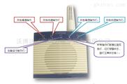 深圳沃博达VBD110B库房温湿度探测器