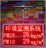建筑工地扬尘噪音在线监测系统看板