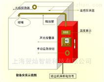 磨床铣床自动灭火装置