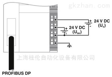 订货号:2862246 菲尼克斯总线耦合器il pb bk dp/v1-pac