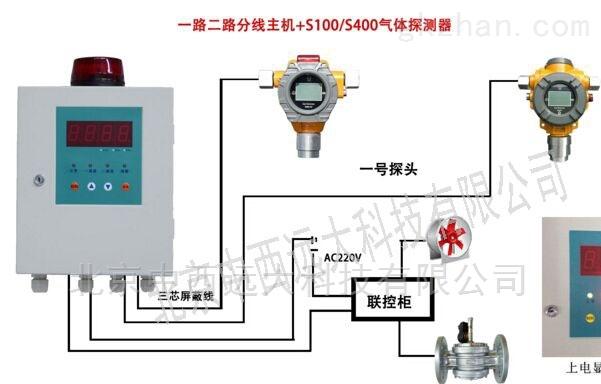 中西硫化氢检测报警仪型号:M408190