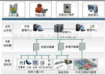 陕西亚川智能公共建筑能耗系统监控水电气热