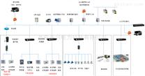 陕西亚川智能工业企业能耗管控系统节能管控