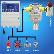 锅炉房液化气气体检测报警器,智能监测