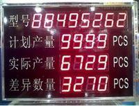 浙江工業電子看板係統