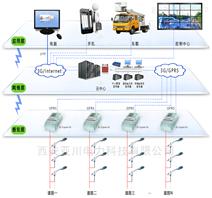 西安智能照明监控系统和照明模块