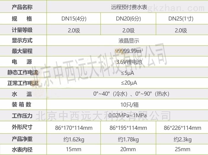 中西无线远传智能预付费ic卡远程读表