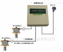 固定式硫化氢气体检测仪  型号:JE09-I-1H2S