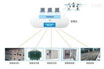 设备管理系统实现智能巡检管理