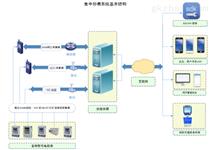 陕西亚川智能物联网远程费控电能管理系统