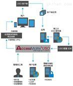 AccessMatrix USO 通用单点登录