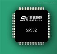 SN902型北鬥RDSS基帶芯片