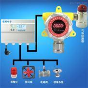 化工厂仓库二氧化硫报警器