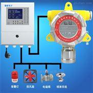 固定式二氧化硫报警器,可燃气体探测仪