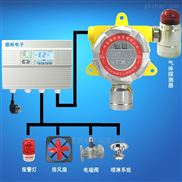 化工厂车间氮气气体报警器,气体探测仪