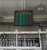 产线数据采集发布系统、生产管理看板电子屏