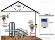陕西天然气报警器 可燃气体探测器 厂家 证书