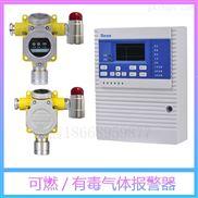 液氨罐区氨气浓度报警器 氨气泄漏超标启动喷淋装置