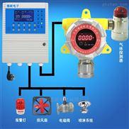 壁挂式二氧化硫报警器,可燃气体报警仪