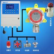 工业用可燃气体浓度报警器,可燃气体泄漏报警器