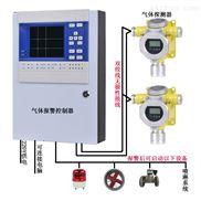 液化气站可燃气体探测器 液化气泄漏声光报警器