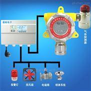工业用天然气泄漏报警器,点型可燃气体探测器