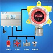工业罐区乙醇气体报警器,可燃气体探测报警器