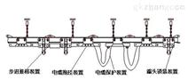 廠家直銷DGYB-60型抱剎式電纜拖掛單軌吊