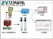 YHY60(C)矿用本安型数字压力计