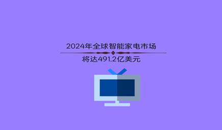 报告   2024年,全球智能家电市场将达491.2亿美元