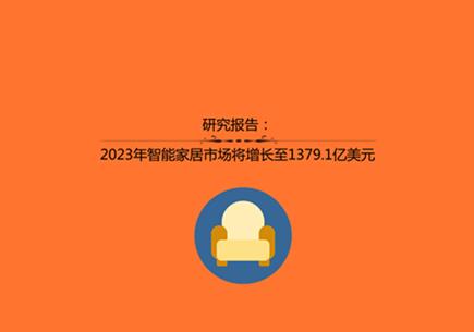 研究报告:2023年智能家居市场将增长至1379.1亿美元