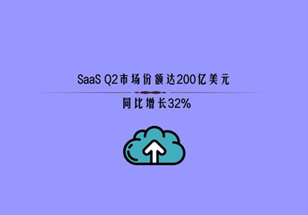 SaaS Q2市场份额达200亿美元 同比增长32%