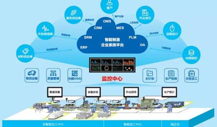 聚焦先進制造,科瑞技術邀您共襄2018上海工博會