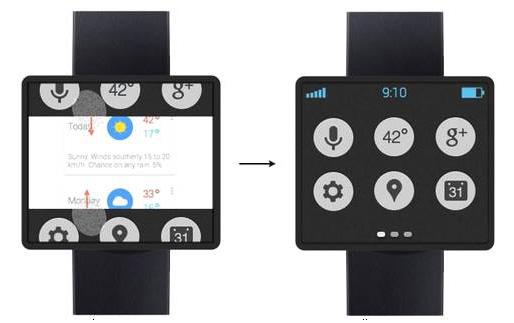 【早报】传谷歌第一款智能手表3月或6月上市