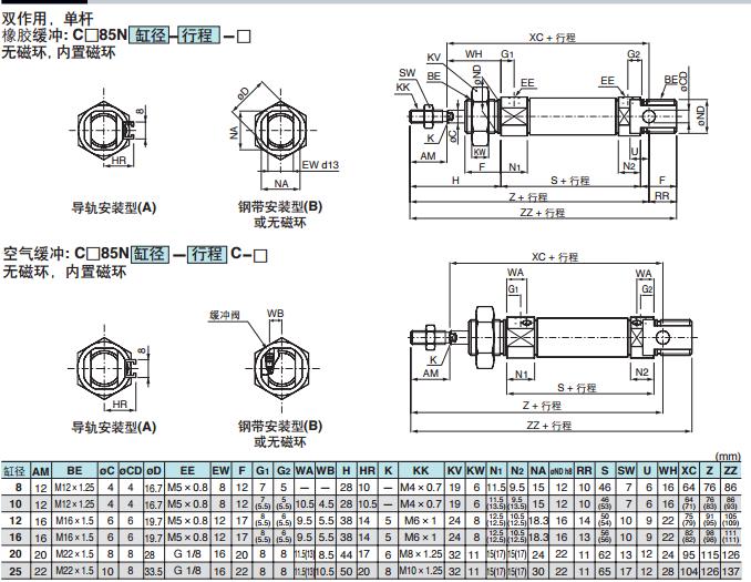 smc尺度型气缸c85e10-25任务道理图片