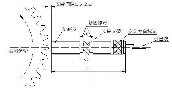 电路 电路图 电子 工程图 平面图 原理图 594_309