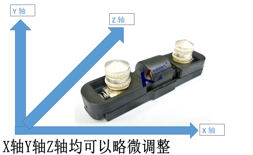 弹簧触指连接器是应用于GCB/GIS(封闭组合电器)开关设备中的中间滑动接触,动静触头接触。选用高性能导电材料。经过特殊工艺制造而成。适用于开关设备紧凑型电接触结构设计。依靠由导电材料制作的环状弹簧变形提供接触点的接触压力以承载额定电流。动热稳定电流。在较大范围的工作变形下,接触点的压力几乎可保持恒定。可以自行弥补相应沟槽,导电杆的加工分差,粗糙度误差等。能够大大降低劳动强度及生产成本。结构简洁、装配方便、通流能力强、节约成本;体积小、多接触点、小的热积累、冲击不产生电火花、自动灭弧特点;每个线圈都独立工作,可对大面积接触公差进行校直和表面不规则进行补偿,从而有效解决电阻漂移;能够在冲击、震动及恶劣环境下保持良好的性能。