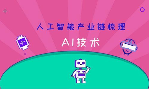 人工智能产业链梳理(一):AI技术