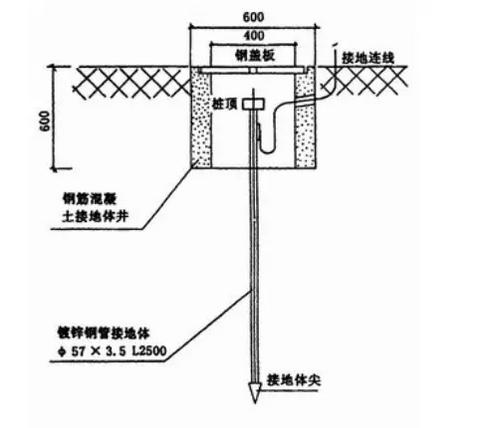 它可以把现场信号传输时所受到的干扰屏蔽掉,以提高信号精度.